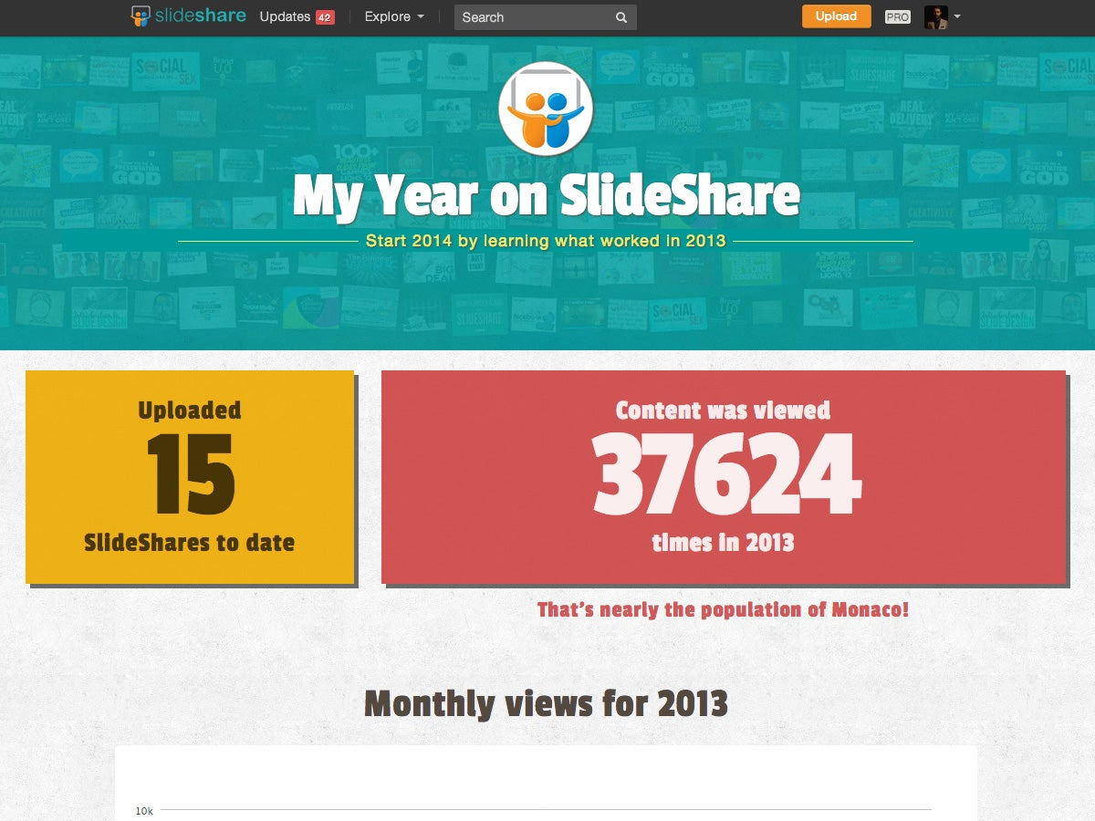 David's year 2013 on SlideShare